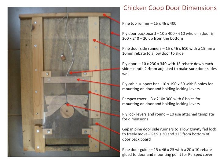 An Electronically Controlled Chicken Coop!?